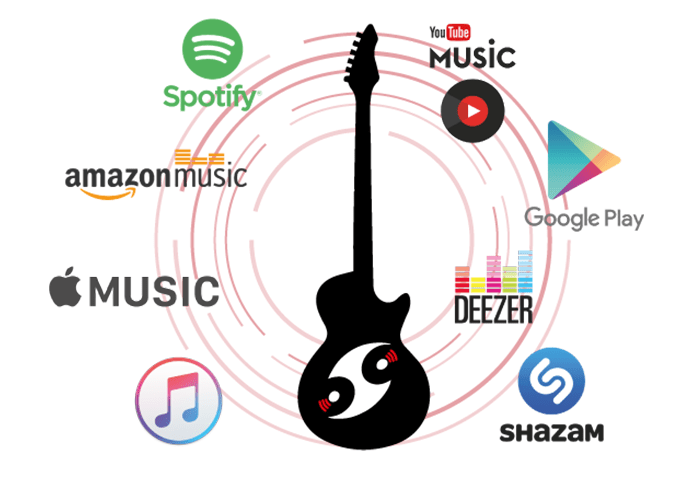 Plataformas digitales para consumir música