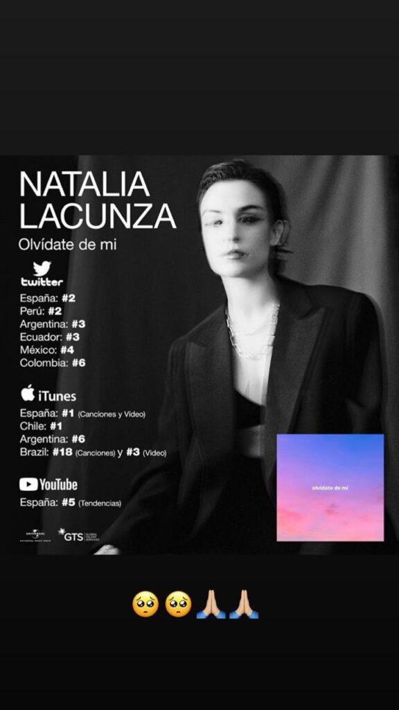 Foto: vía historias de Instagram Natalia Lacunza
