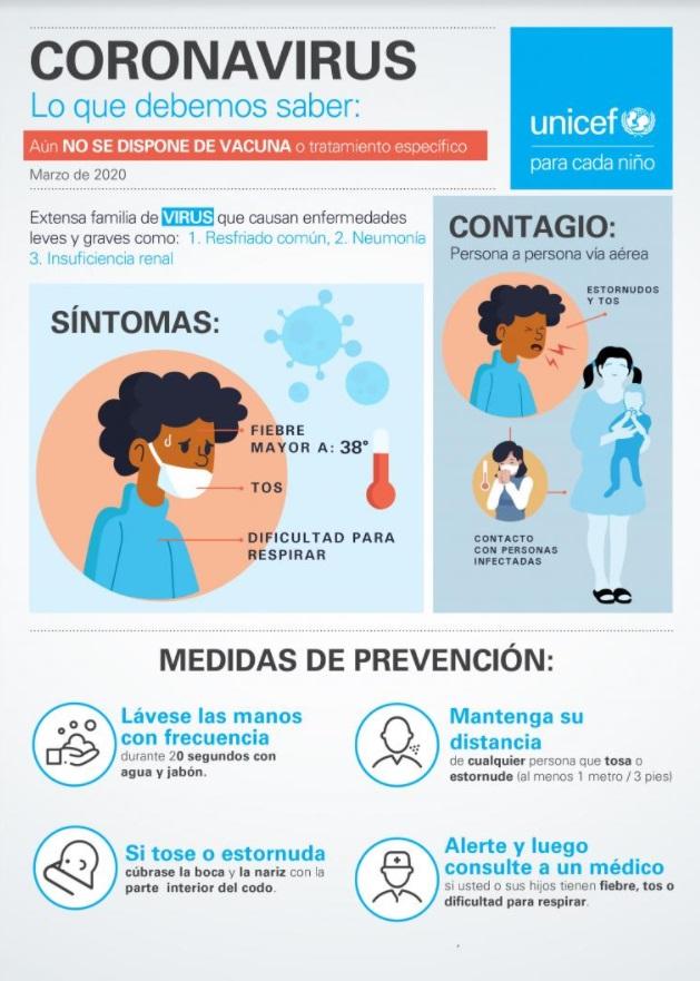 Coronavirus - Medidas de seguridad